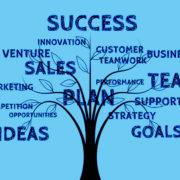 3.後擬定品牌行銷策略