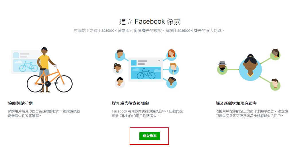 Facebook廣告管理員 和 Google Ads 怎麼查看ROAS?