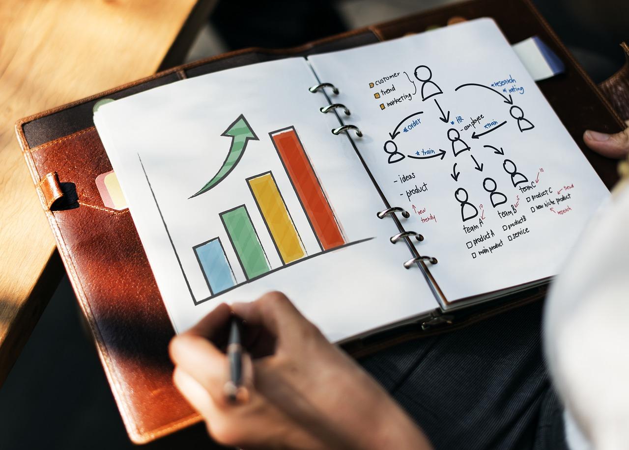 如何評估行銷預算及行銷目標-看懂ROAS、ROI